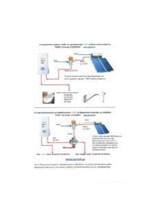 Ταχυθερμοσίφωνας  CLAGE CEX 6/9KW Inverter 1φασικός κεντρικός